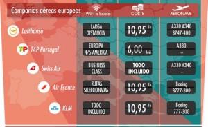 wifi-companias-aereas